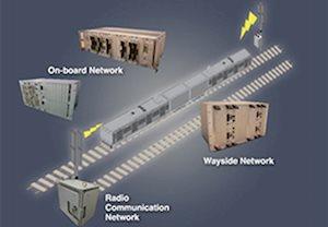 product image Communication-Based Train Control (CBTC)